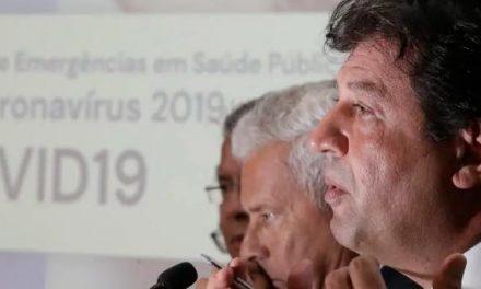 Número de casos de covid-19 confirmados no Brasil sobe para 1.128