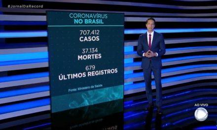 Record minimiza e RedeTV! ignora falta de transparência em dados da covid