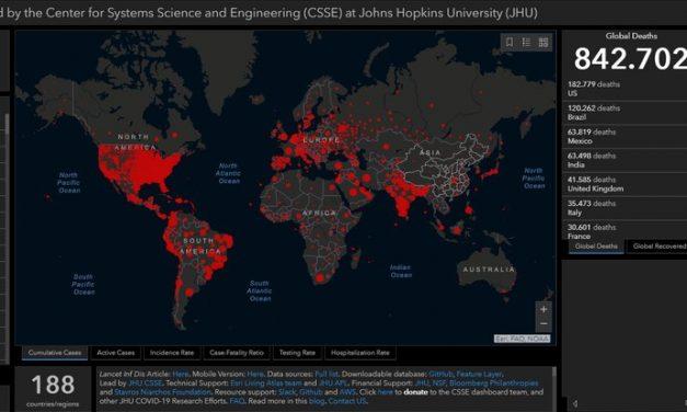 Mundo ultrapassa 25 milhões de casos de Covid-19, aponta universidade americana
