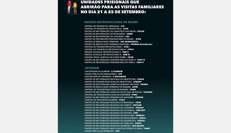 Secretaria Penitenciária libera mais 38 prisões no Pará para visita presencial aos detentos