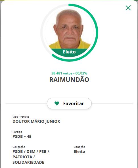 Raimundão é eleito em Bragança