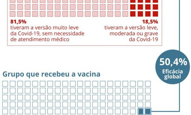 Quem quer se vacina, e quem não quer não se vacina? A escolha não é individual