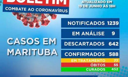 Prefeitura de Marituba divulga novo boletim epidemiológico
