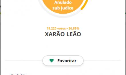Xarão Leão é eleito, mas pleito está sub judice
