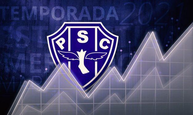 Estatísticas do Paysandu: artilheiros, assistências, jogos e aproveitamento em 2021