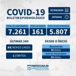 Atualização dos dados sobre casos de COVID-19
