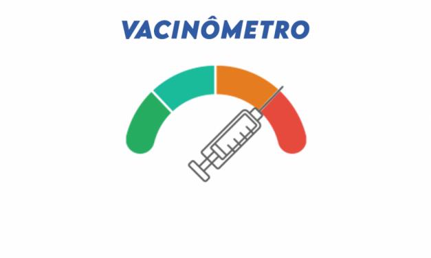 Números do vacinômetro mostram avanço na campanha